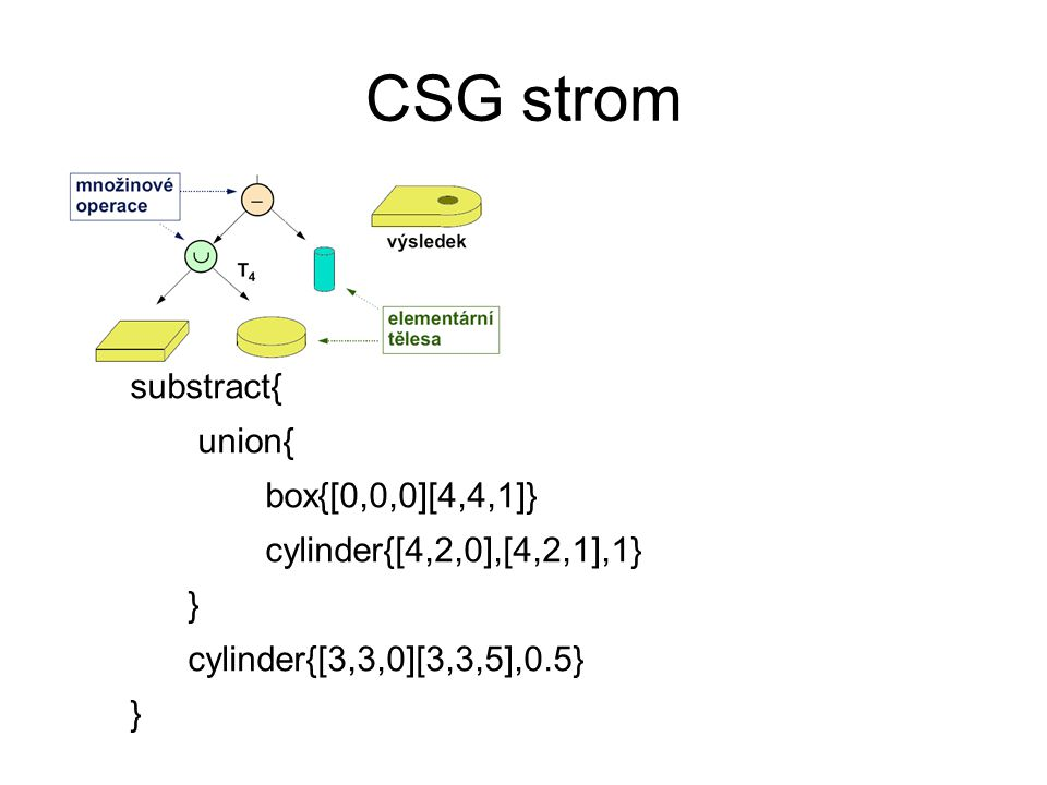 CSG strom substract{ union{ box{[0,0,0][4,4,1]}